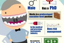 Infographics (Career)