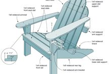 Plans for Wood