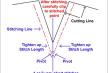Sure-Fit-Designs-Learning-Center Stitching a V-Neck - Sewing Technique