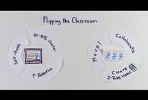 Flipped classroom / Modelo educativo