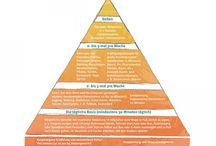 Fitness,Gesundheit & Lifestyle / Gesundes Essen und Fitnessprogramme