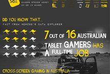 Creative Industries (In Australia)