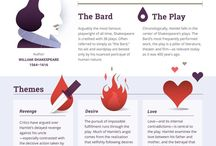 For the love of the Bard