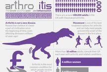 May: Arthritis Month
