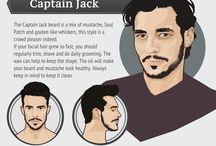 Trendy Beard Styles