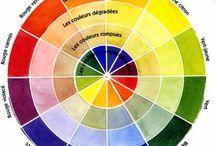 cercle chromatique aquarelle