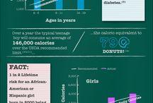 Infographics: School