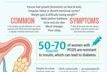 PCOS Facts and Info