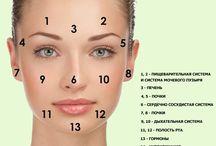 диагноз болезней по лицу
