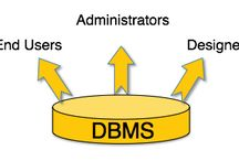 DBMS MCQs Part 1