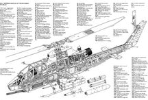 Technical Drawing of Helicopters