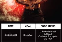 Diet Charts / Right from bodybuilding to weight-loss, this is the place for all sorts of diet charts recommended by certified nutritionists at HealthKart.