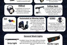 Events Lighting Guide