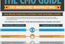 Inbound marketing / All about inbound marketing