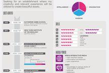 Infographic resume inspiration