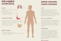 """""""Cystic life"""" / Pins about living with cystic fibrosis."""