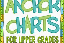 Anchor Charts / by Jennifer Haas
