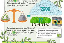 Green @ Work / Information on going green and recycling at work