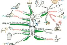 Christine Richsteiner / Mind maps created by Christine Richsteiner. / by IQ Matrix