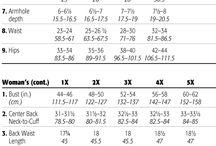 tabeller med storlekar