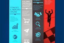 Infografiche / Infografiche su Pharma, Healthcare e Beauty.