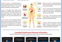 Auto immune disease