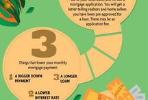 First Time Home Buyers / Tips for first time home buyers is what you will find on this board.  Infographics, finance information, quick tips, home buying hacks and lessons learned from experienced home buyers. https://www.nebraskarealty.com/