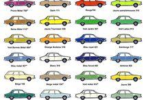 Evolution voitures
