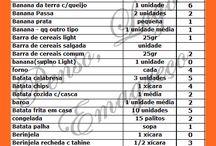 Tabelas de pontos e receitas