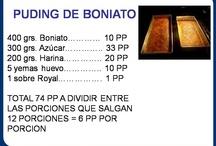 pudding boniato