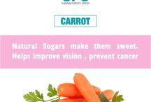 Fruit Tips / Use Of fruits