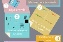 Aprendizaje Creactivo / Blog: http://tamaraorozco.tumblr.com/