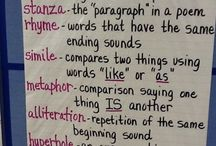Poetry / Teaching elementary students to read, understand, and write poetry