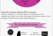 FIANCIALLES MARIAGE