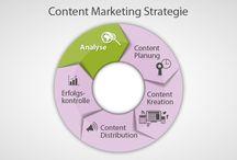 Content Marketing (Basics)