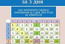 математика2
