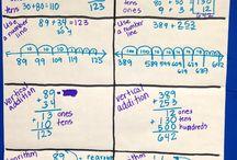 Mathematics strategies / by Lisa Rounds
