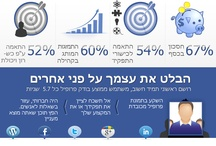 #Hebrew #Infography / by Druvision