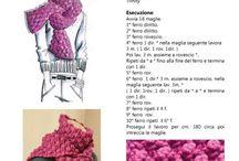 abc della maglia
