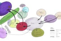 bubble diagram /diagrammi architettura