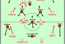 Catatan Taktikal Singkat FC Bayern 3-0 Bayer Leverkusen
