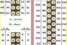 accordéon diatonique