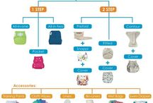 Cloth Diapering and other crunchy mama stuff. / by Amanda Head