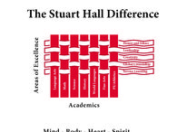 Elements of Distinction / What sets Stuart Hall apart from other schools?  We weave our Elements of Distinction (Honor and Integrity, Creativity, Service Learning, Global Citizenship, and Leadership) throughout our curriculum to enhance Mind~Body~Heart~Spirit.
