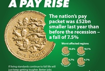 Britain Needs A Payrise / by Stronger Unions from the TUC