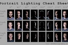 Lighting tutorials