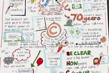 Sketchnotes from here and there
