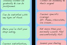Diet & Nutrition / by Kadin Family Chiropractic & Wellness Center