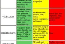 Low Glycemic Foods 50 or less
