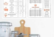 meat temp/kitchen conversions
